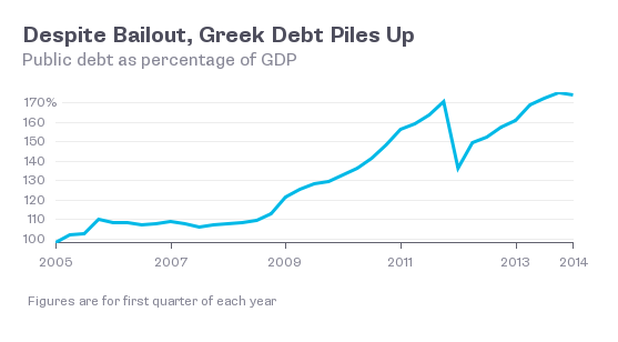 greece-debt-sub-1-26-for-hed